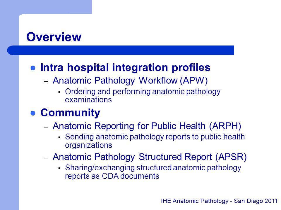 Organization of Anatomic Pathology Technical Framework 2010 2011 Revision 2.0 July 23, 2010 Draft for Trial Implementation 2010 & 2011 Supplements for Trial Implementation IHE Anatomic Pathology - San Diego 2011