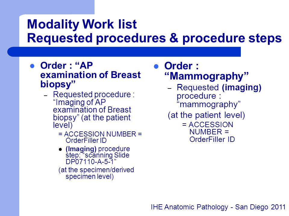 Modality Work list Requested procedures & procedure steps Order : AP examination of Breast biopsy – Requested procedure : Imaging of AP examination of