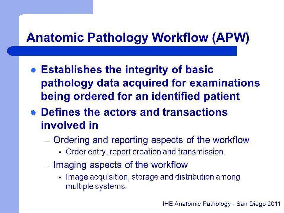 Anatomic Pathology Workflow (APW) Order Placer Image Mgmt Acquisition Modality Order Mgmt Order Filler Care WardAnatomic Pathology Laboratory Hospital Image Archive/ Image Manager (PACS) Order result tracker Report Mgmt IHE Anatomic Pathology - San Diego 2011