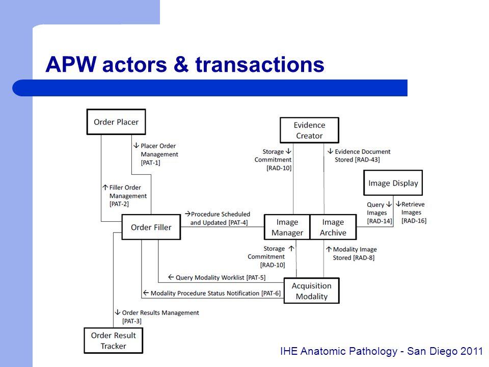 APW actors & transactions IHE Anatomic Pathology - San Diego 2011