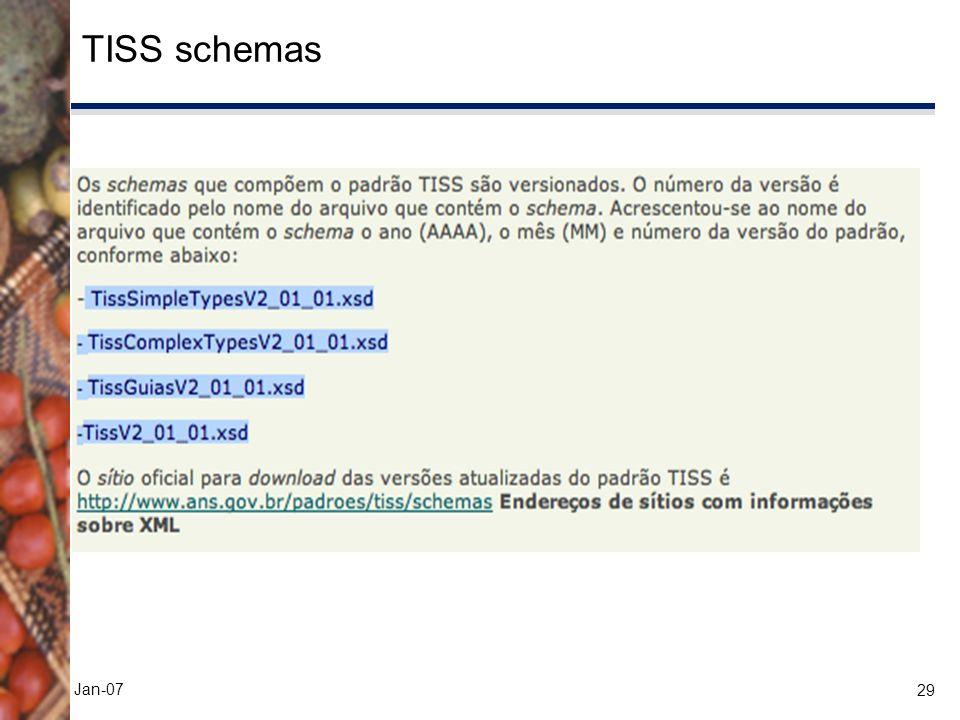 29 Jan-07 TISS schemas