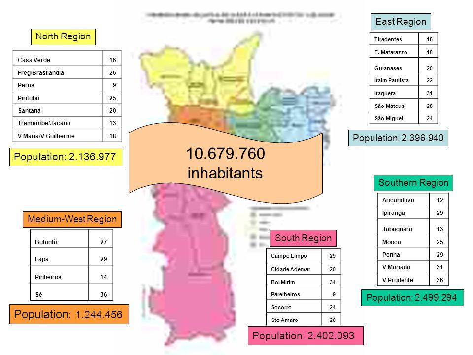 East Region Tiradentes15 E.