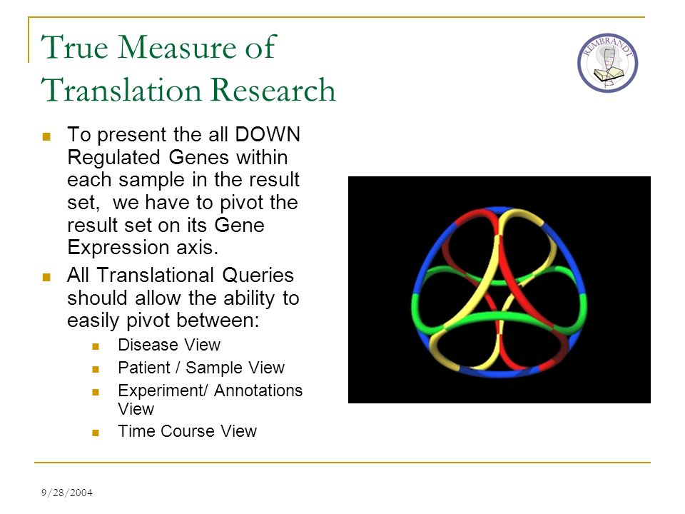 9/28/2004 True Measure of Translation Research To present the all DOWN Regulated Genes within each sample in the result set, we have to pivot the result set on its Gene Expression axis.