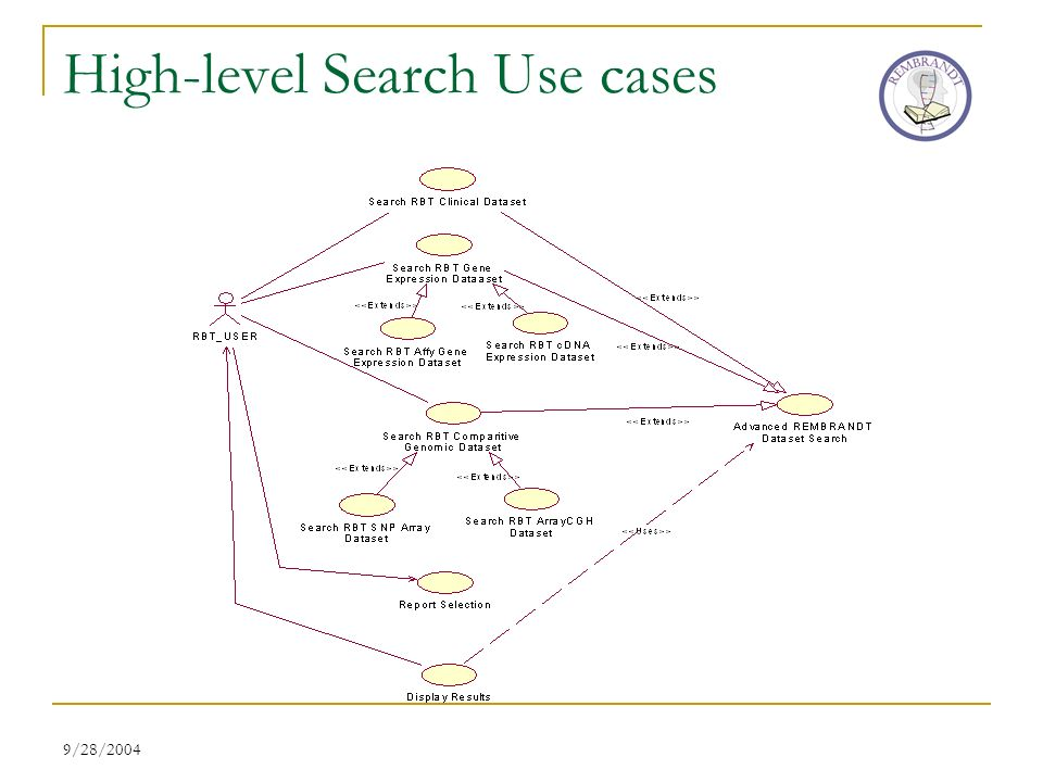 9/28/2004 High-level Search Use cases
