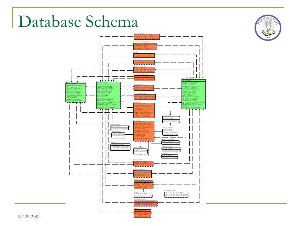 9/28/2004 Database Schema