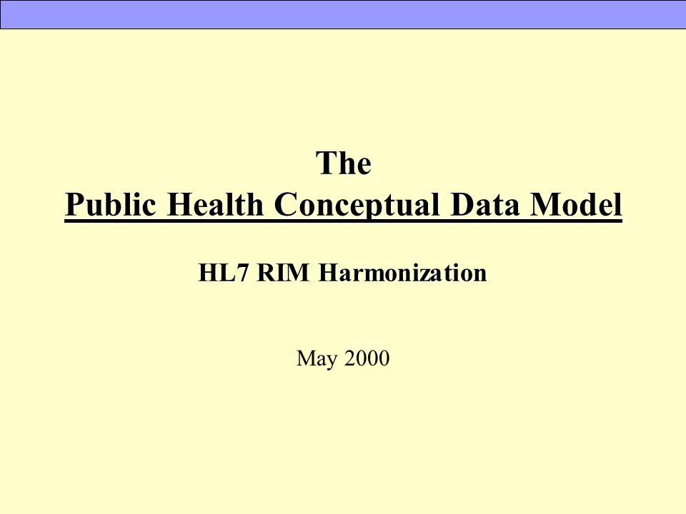 The Public Health Conceptual Data Model HL7 RIM Harmonization May 2000