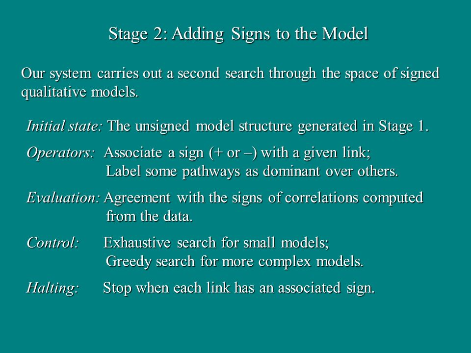 Stage 2: Adding Signs to the Model Initial state: The unsigned model structure generated in Stage 1.