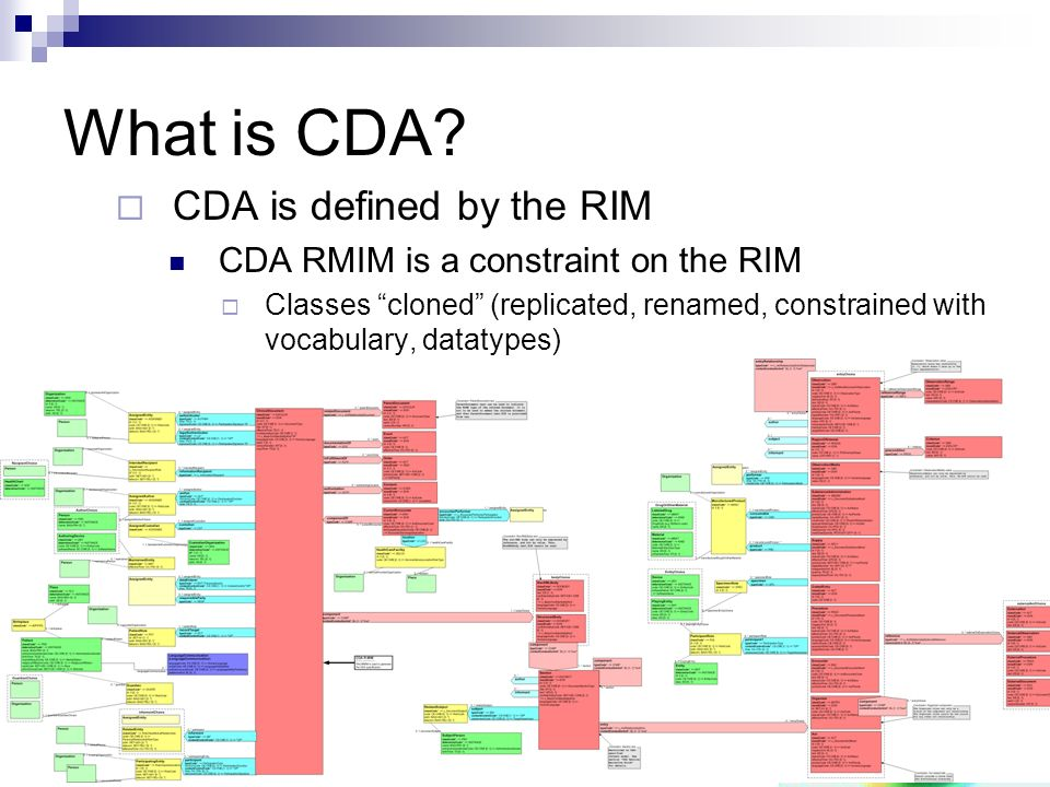 CDA is defined by the RIM CDA RMIM is a constraint on the RIM Classes cloned (replicated, renamed, constrained with vocabulary, datatypes) What is CDA