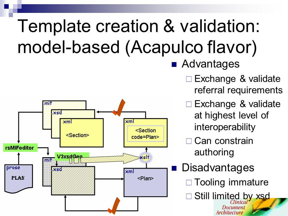 Template creation & validation: model-based (Acapulco flavor) Advantages Exchange & validate referral requirements Exchange & validate at highest level of interoperability Can constrain authoring Disadvantages Tooling immature Still limited by xsd