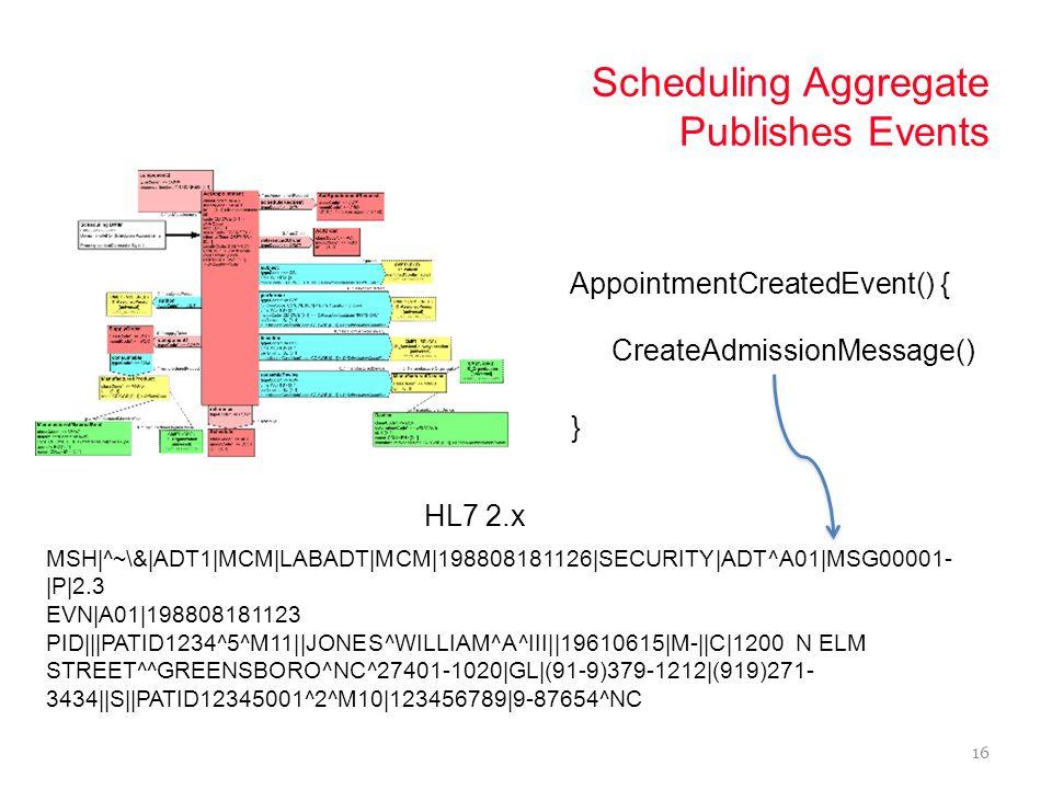 15 Scheduling Aggregate Publishes Events AppointmentCreatedEvent(data) { MRNFirstLastDOBPhoneStartEndNote UpdateDatabaseView() } Query model
