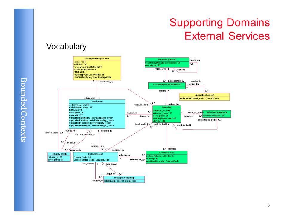 Domain Model Blueprint for all Aggregates 5 HL7 V3 RIM