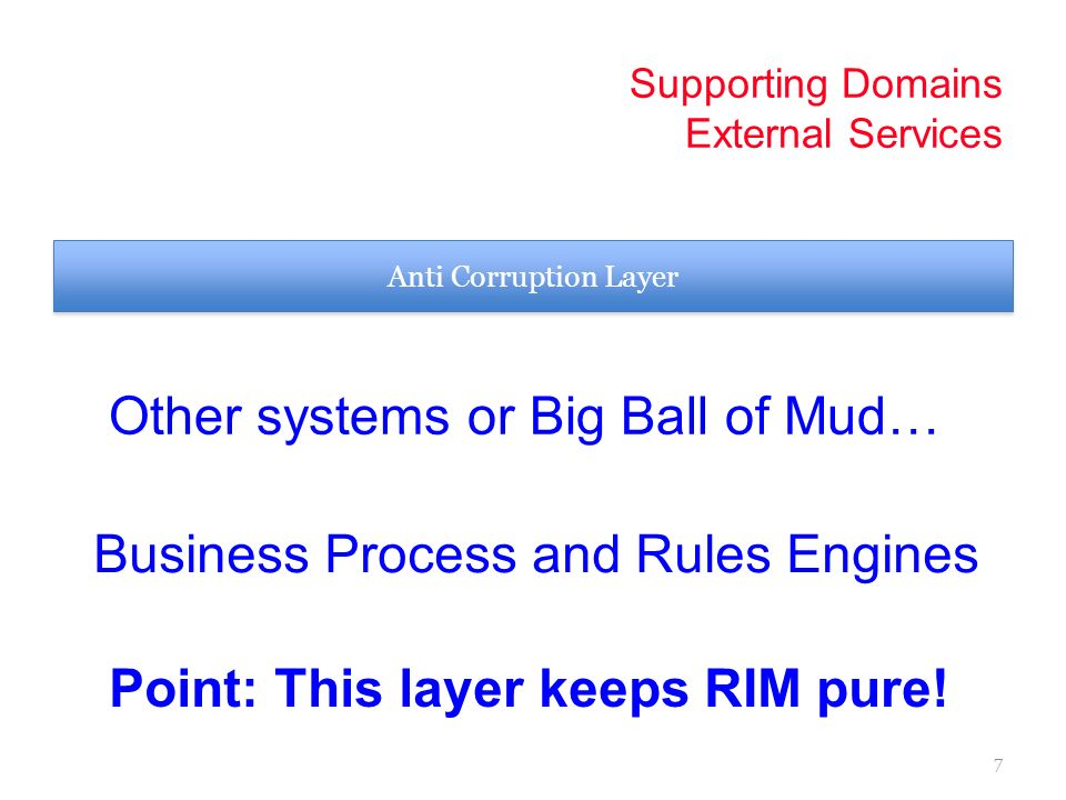 6 Vocabulary Supporting Domains External Services Bounded Contexts
