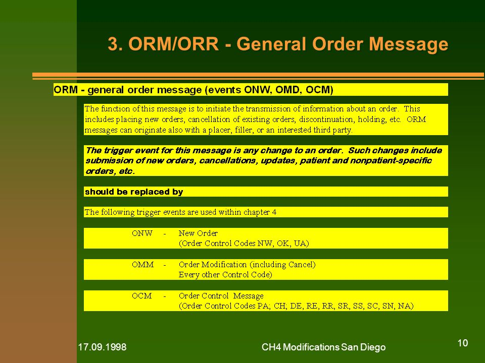 CH4 Modifications San Diego ORM/ORR - General Order Message