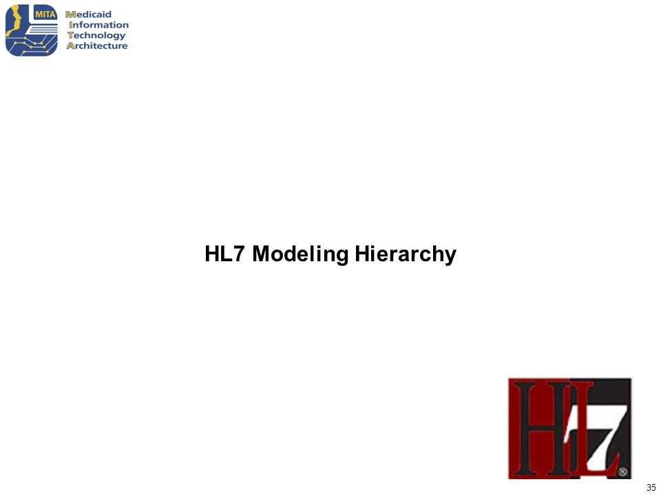 35 HL7 Modeling Hierarchy