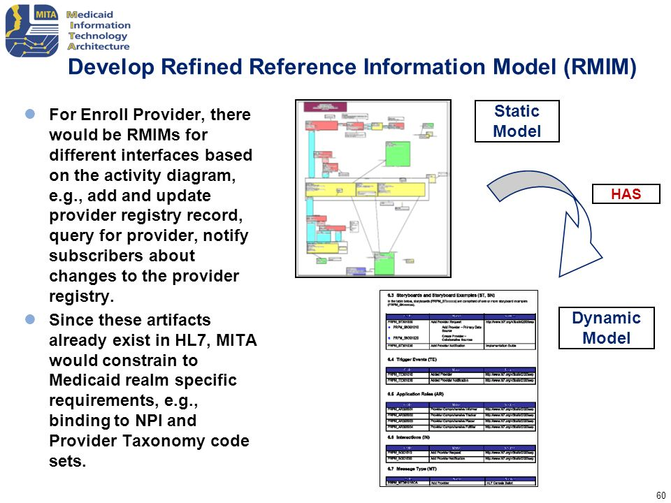 60 Develop Refined Reference Information Model (RMIM) For Enroll Provider, there would be RMIMs for different interfaces based on the activity diagram