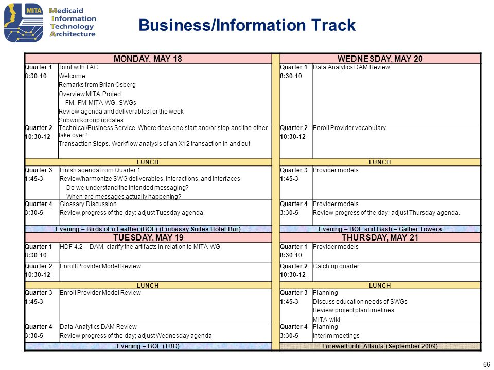 66 Business/Information Track MONDAY, MAY 18WEDNESDAY, MAY 20 Quarter 1 8:30-10 Joint with TAC Welcome Remarks from Brian Osberg Overview MITA Project