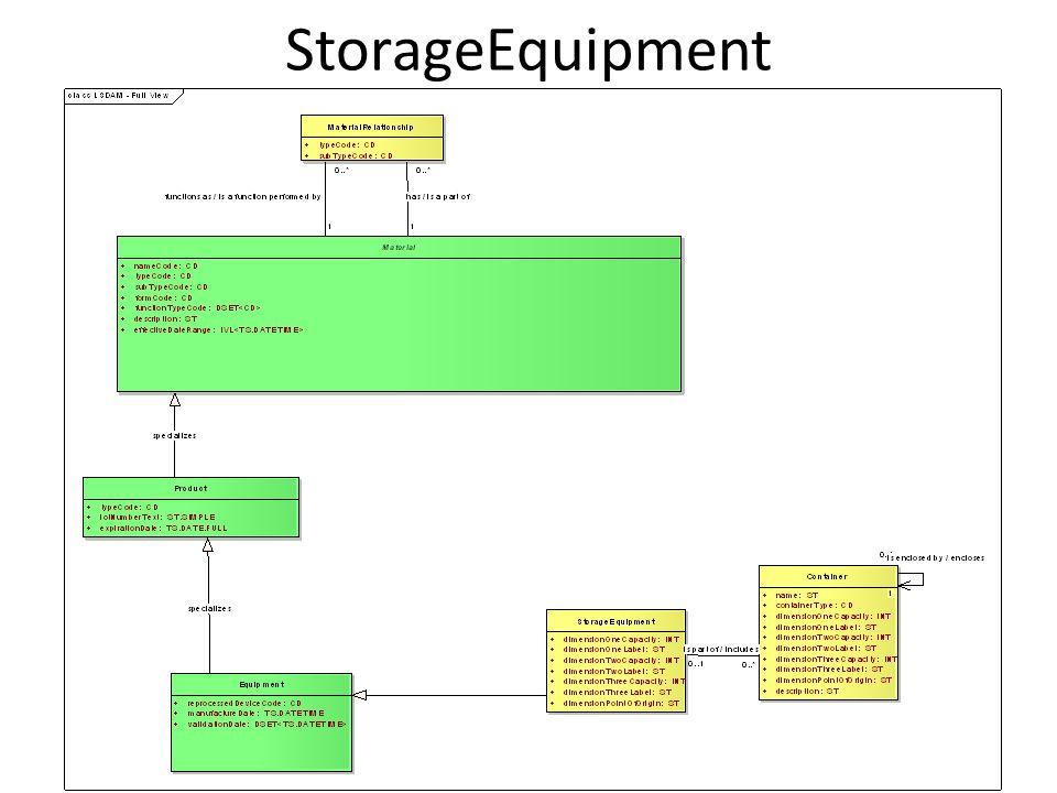 StorageEquipment