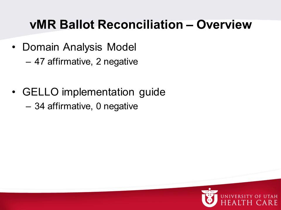 vMR Ballot Reconciliation – Overview Domain Analysis Model –47 affirmative, 2 negative GELLO implementation guide –34 affirmative, 0 negative