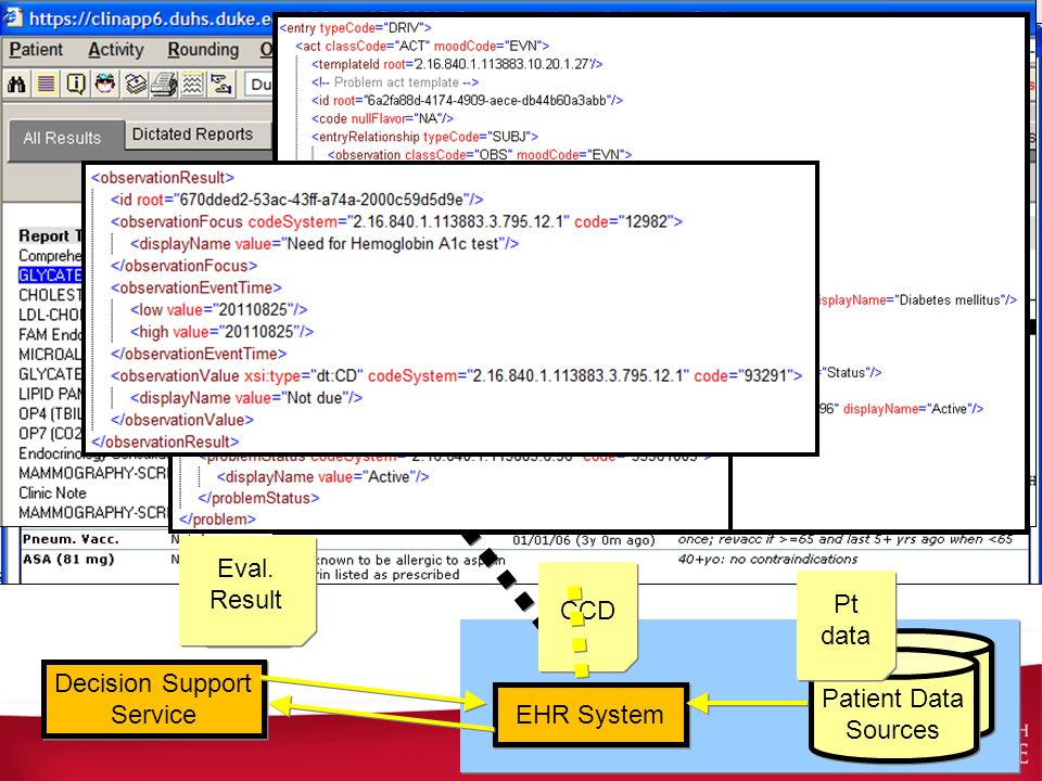 CDS Services – Example Decision Support Service EHR System Patient Data Sources Pt data CCD VMR Eval. Result