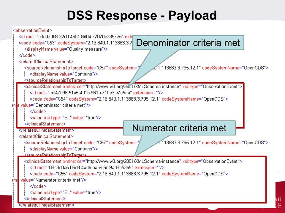 DSS Response - Payload Denominator criteria met Numerator criteria met