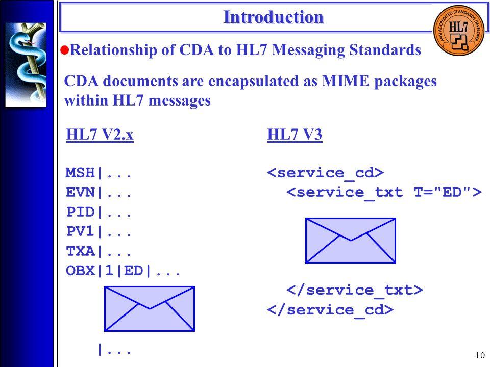 10 HL7 V3 HL7 V2.x MSH|... EVN|... PID|... PV1|... TXA|... OBX|1|ED|... |... Introduction Relationship of CDA to HL7 Messaging Standards CDA documents