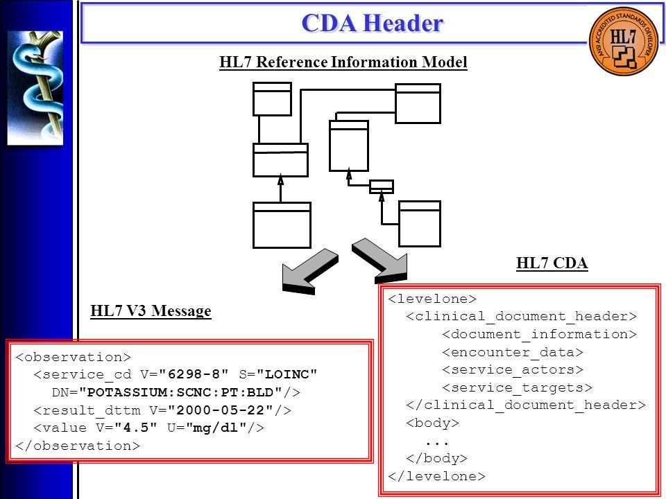 17... HL7 CDA <service_cd V=