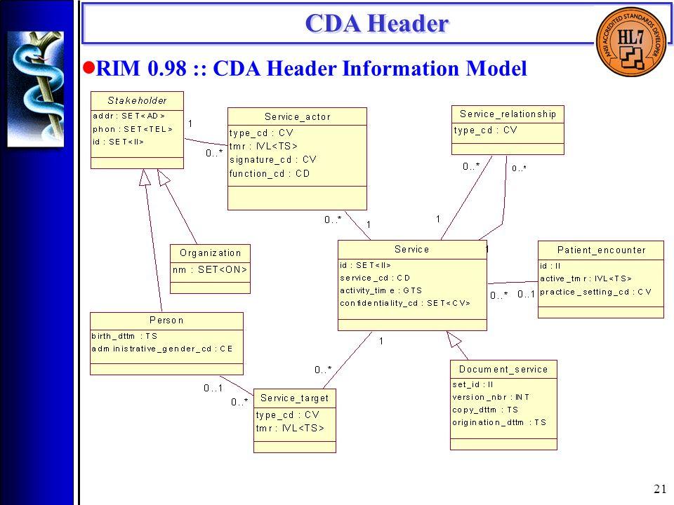 21 CDA Header RIM 0.98 :: CDA Header Information Model