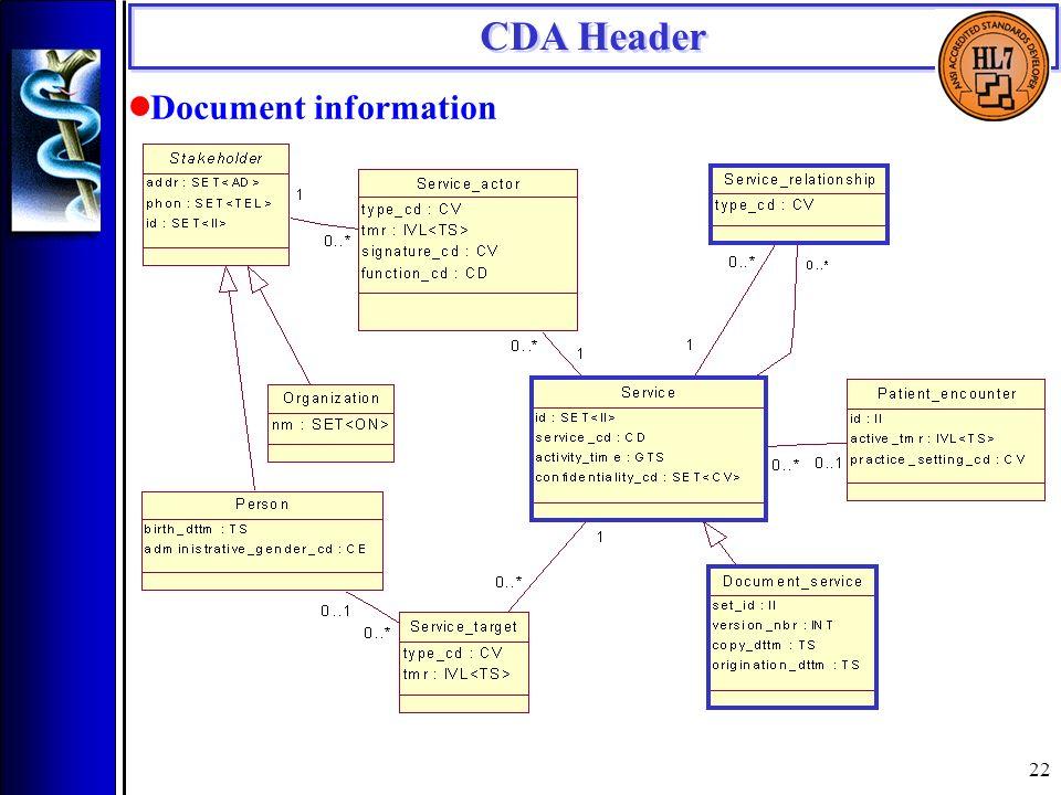 22 CDA Header Document information