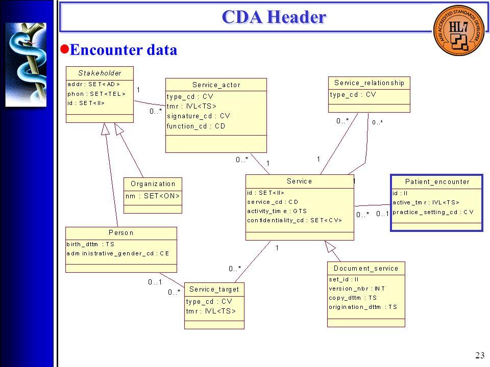 23 CDA Header Encounter data