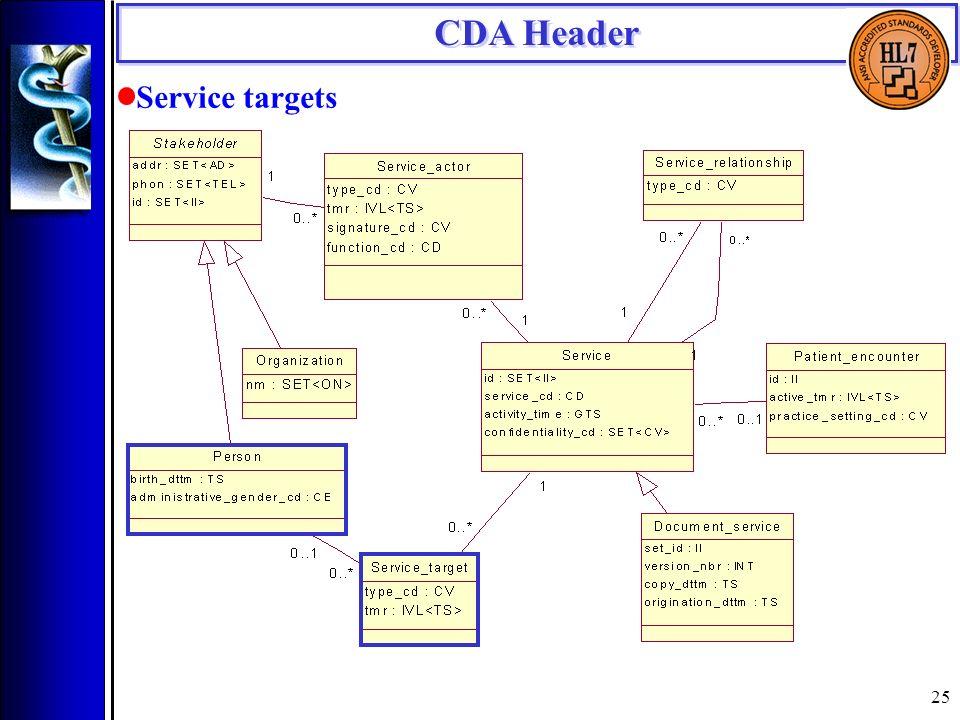 25 CDA Header Service targets