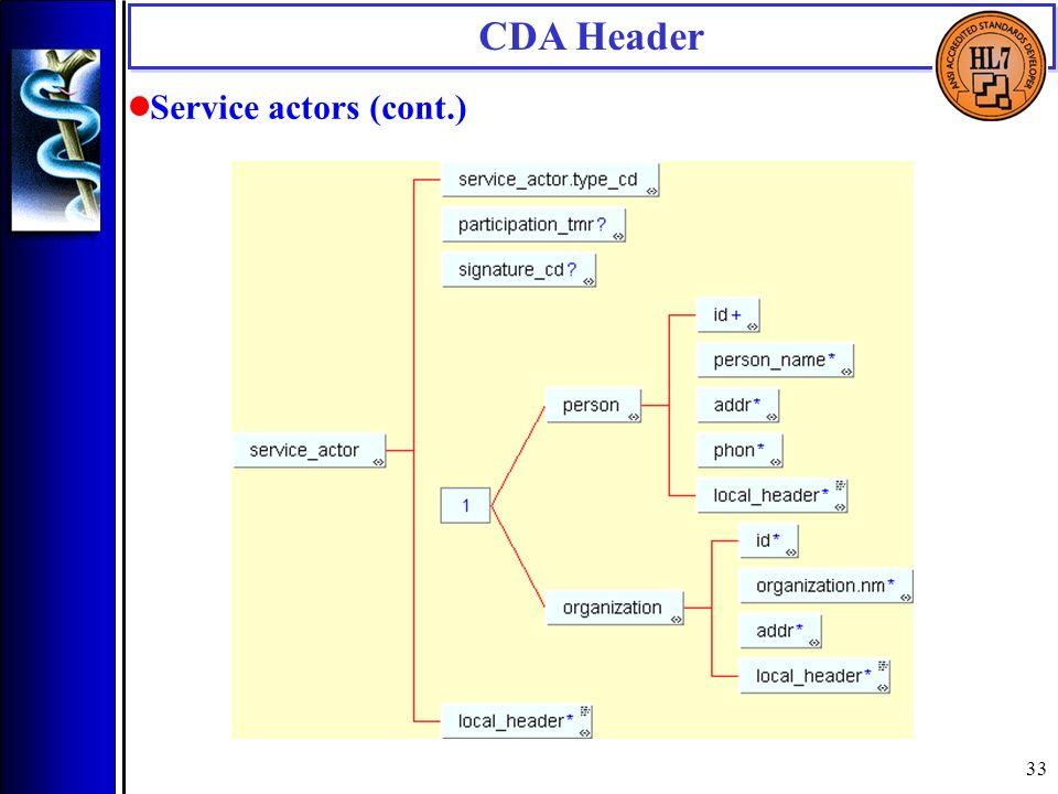 33 CDA Header Service actors (cont.)