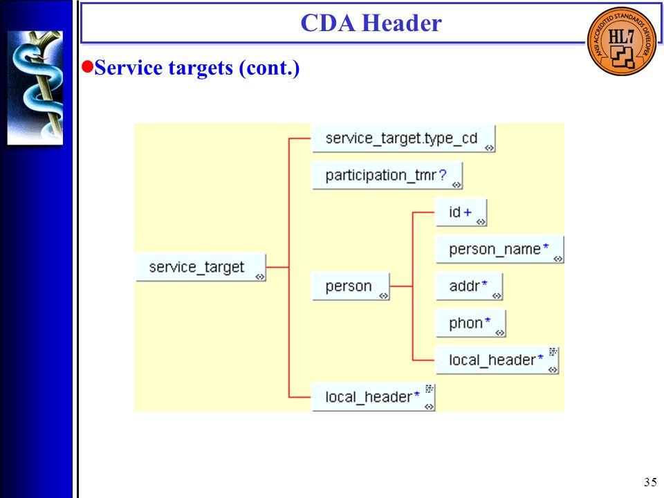 35 CDA Header Service targets (cont.)