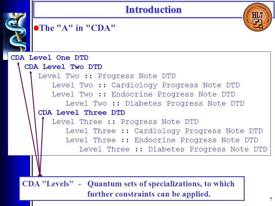 7 Introduction The A in CDA CDA Level One DTD CDA Level Two DTD Level Two :: Progress Note DTD Level Two :: Cardiology Progress Note DTD Level Two :: Endocrine Progress Note DTD Level Two :: Diabetes Progress Note DTD CDA Level Three DTD Level Three :: Progress Note DTD Level Three :: Cardiology Progress Note DTD Level Three :: Endocrine Progress Note DTD Level Three :: Diabetes Progress Note DTD CDA Levels - Quantum sets of specializations, to which further constraints can be applied.