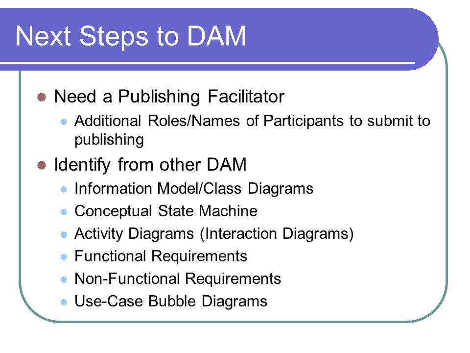 Next Steps to DAM Need a Publishing Facilitator Additional Roles/Names of Participants to submit to publishing Identify from other DAM Information Model/Class Diagrams Conceptual State Machine Activity Diagrams (Interaction Diagrams) Functional Requirements Non-Functional Requirements Use-Case Bubble Diagrams
