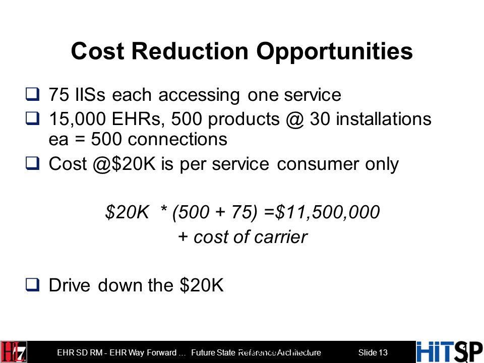 Slide 12 EHR SD RM - EHR Way Forward … Future State Reference Architecture Bus architecture –Build common carrier once –Hide routing, translation Plug and play connections –Eliminates cost on one side of each connection Common information model –multiple platform-specific models for a single platform- independent model –Basis for passing data from service to service Cost Reduction Opportunities 12 Copyright 2009 Software Partners