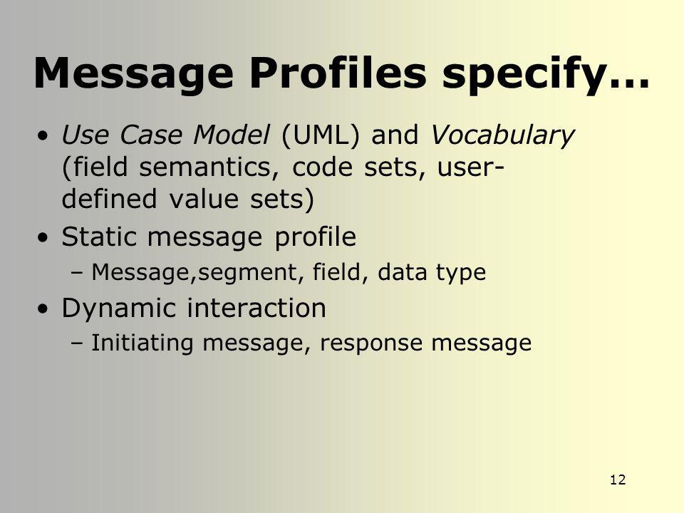 11 Message Profile Message specification indicating a precise, unambiguous use of message constructs (segments, fields, data types) for exchanging inf