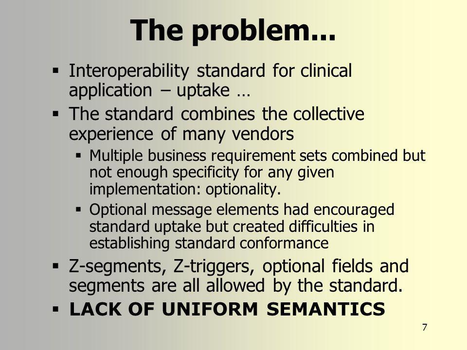 6 Part 1 : Conformance Concepts Overview of HL7 2.x Conformance Conformance Concepts Use case derived message profiles Ioana Singureanu