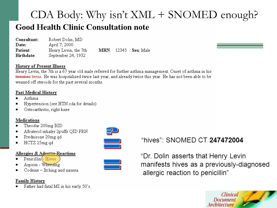 Dr. Dolin asserts that Henry Levin manifests hives as a previously-diagnosed allergic reaction to penicillin hives: SNOMED CT 247472004 CDA Body: Why
