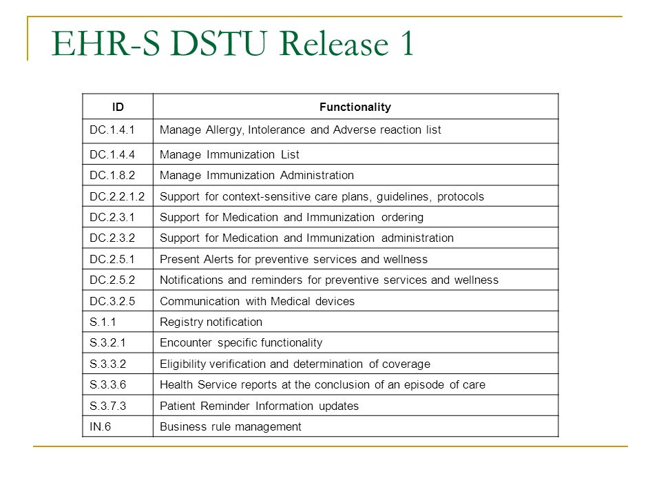 Depicting EHRs Immunization capability Focus on function than patient scenario immunization registry connectivity of EHR Four basic functions from EHR-S DSTU Storage of IZ data Retrieval of IZ data Connection to the state/local registry Decision support capability (EHR or registry) High level representation Consensus building Room for expansion Allow broad-based input