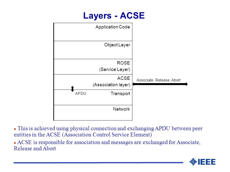 Layers - ACSE Application Code Object Layer ROSE (Service Layer) ACSE (Association layer) Transport Network l This is achieved using physical connection and exchanging APDU between peer entities in the ACSE (Association Control Service Element) l ACSE is responsible for association and messages are exchanged for Associate, Release and Abort APDU Associate, Release, Abort