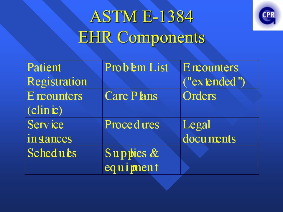 ASTM E-1384 EHR Components