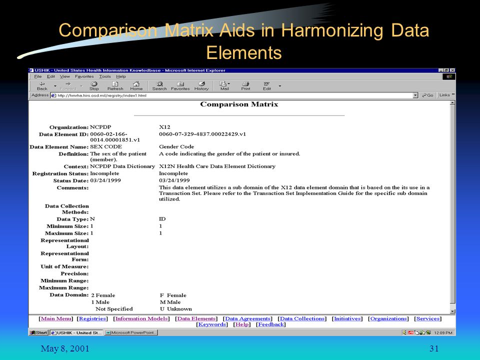 May 8, 200131 Comparison Matrix Aids in Harmonizing Data Elements