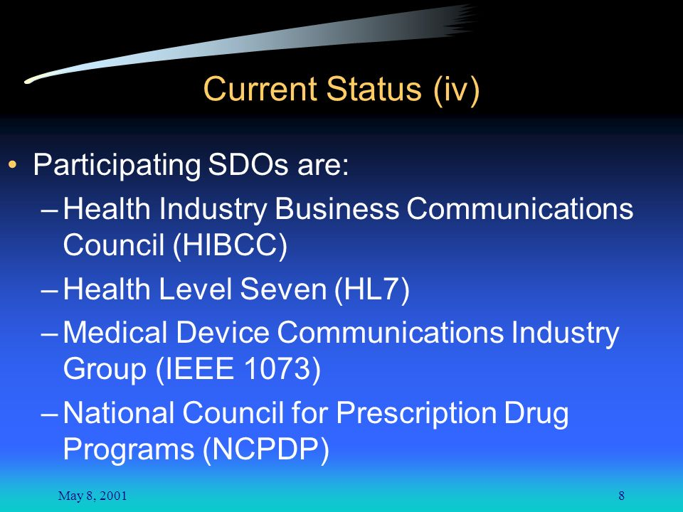 May 8, 20018 Participating SDOs are: –Health Industry Business Communications Council (HIBCC) –Health Level Seven (HL7) –Medical Device Communications Industry Group (IEEE 1073) –National Council for Prescription Drug Programs (NCPDP) Current Status (iv)