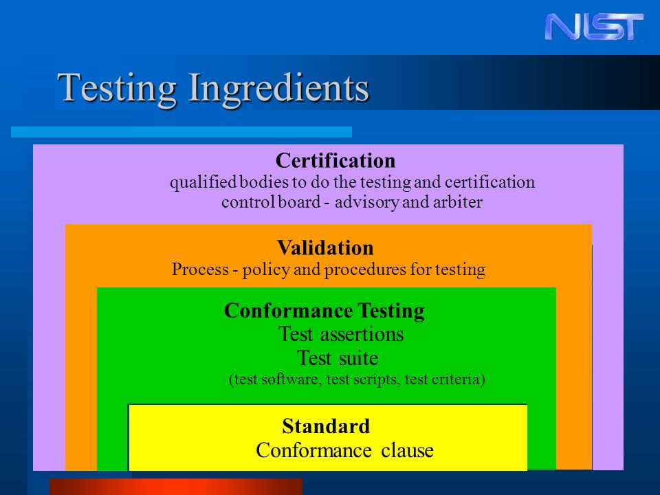 8 Testing Ingredients Standard Conformance clause Conformance Testing Test assertions Test suite (test software, test scripts, test criteria) Validation Process - policy and procedures for testing Certification qualified bodies to do the testing and certification control board - advisory and arbiter