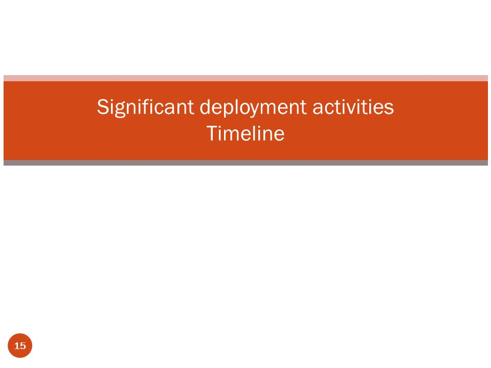 Significant deployment activities Timeline 15