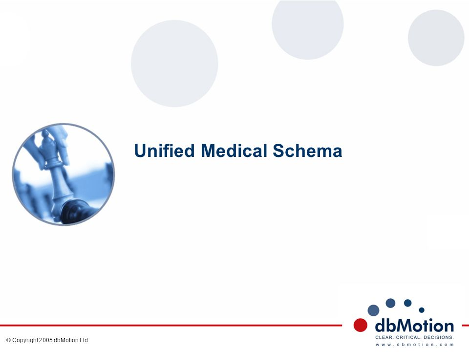 © Copyright 2005 dbMotion Ltd. Unified Medical Schema