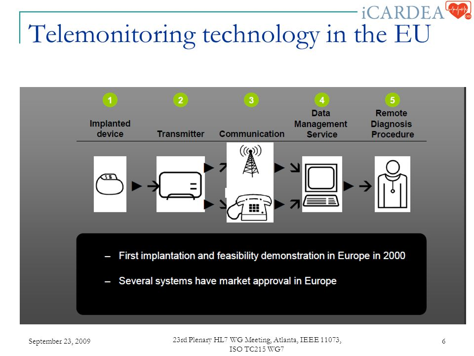 Telemonitoring technology in the EU September 23, 2009 23rd Plenary HL7 WG Meeting, Atlanta, IEEE 11073, ISO TC215 WG7 6