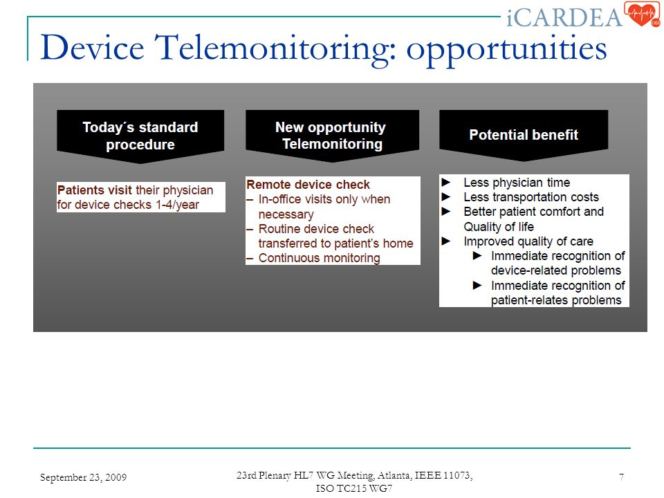 Device Telemonitoring: opportunities September 23, 2009 23rd Plenary HL7 WG Meeting, Atlanta, IEEE 11073, ISO TC215 WG7 7