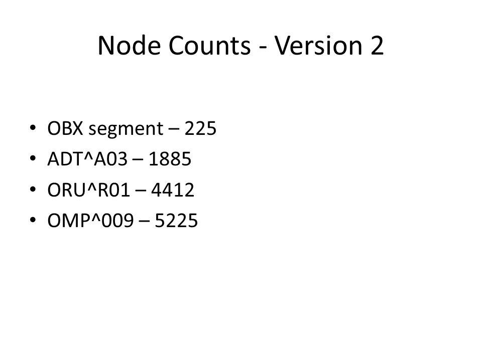 Node Counts - Version 2 OBX segment – 225 ADT^A03 – 1885 ORU^R01 – 4412 OMP^009 – 5225