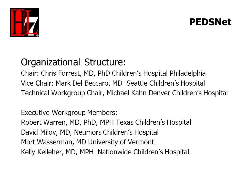 PEDSNet Organizational Structure: Chair: Chris Forrest, MD, PhD Childrens Hospital Philadelphia Vice Chair: Mark Del Beccaro, MD Seattle Childrens Hos